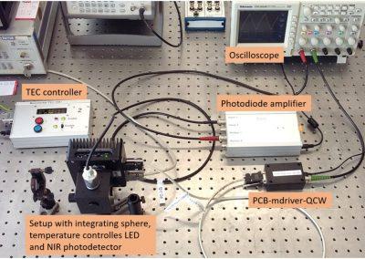 Example optical excitation-sensing setup